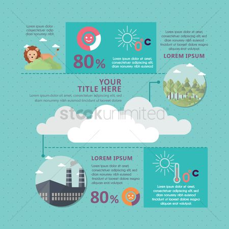 Pollutions : Infographic of environment