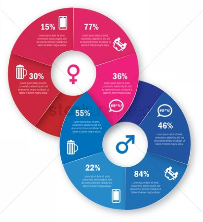 Lifestyle : Infographic of female and male lifestyles