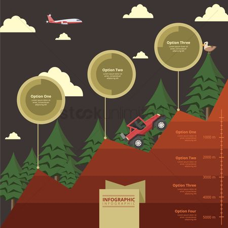 Aeroplanes : Infographic of hill