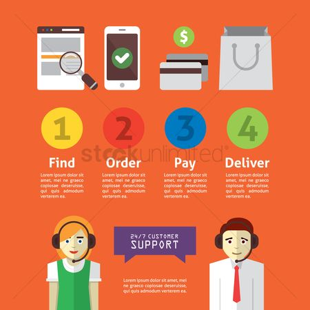 Online shopping : Infographic of online shopping