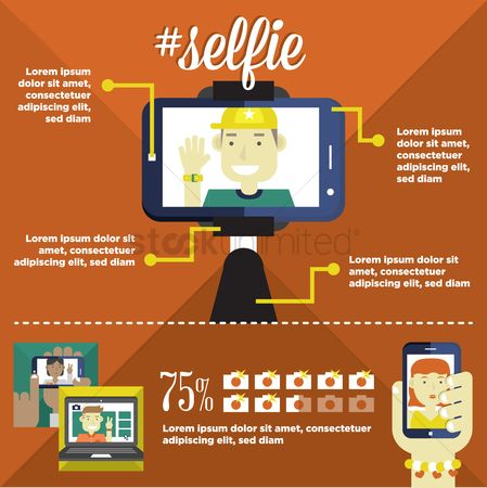 Calling : Infographic of selfie