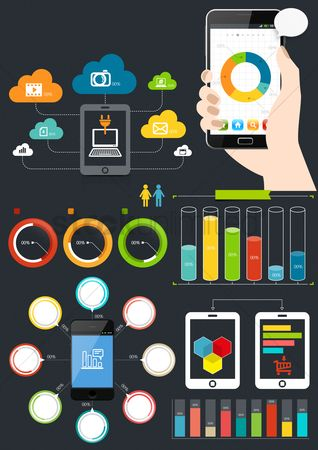 Infographic : Infographic of smartphone technology