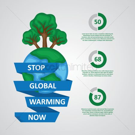Pollutions : Infographic on global warming