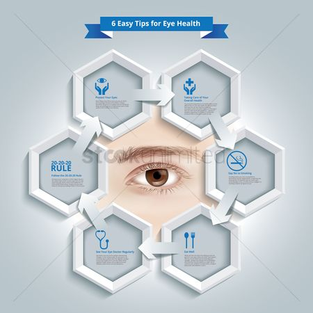 Flow : Informative eye health design