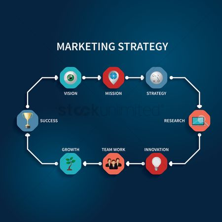 Researching : Marketing strategy concept