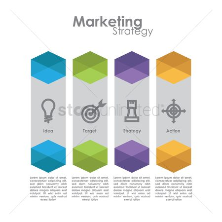 Dartboards : Marketing strategy
