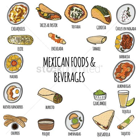 Alcohols : Mexican foods and beverages