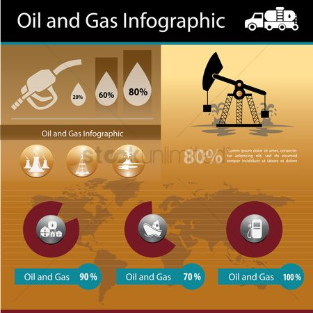 Nuclear : Oil and gas infographic