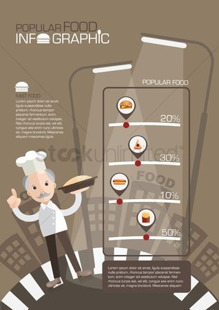 French : Popular food infographic