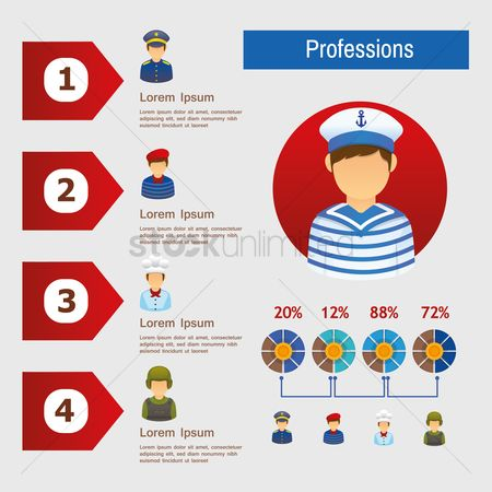 Sailors : Professions