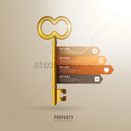 Currencies : Property infographic
