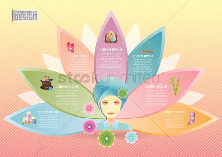 Slippers : Spa infographic