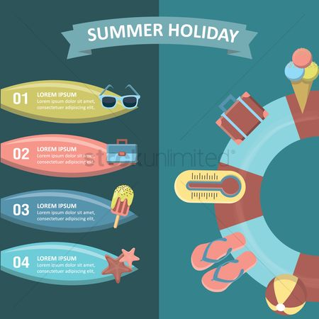 Temperatures : Summer holiday infographic