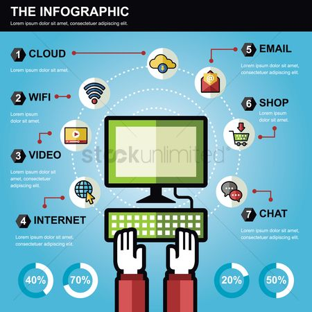 Shops : Technology infographic