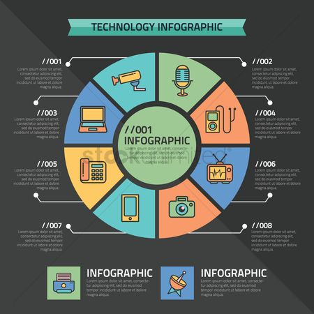 Cameras : Technology infographic