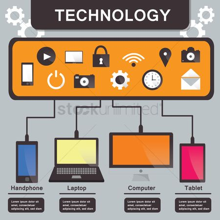 Setting : Technology infographic