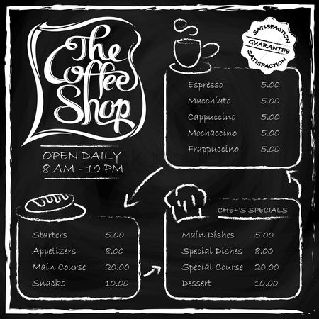 Blackboard : The coffee shop menu