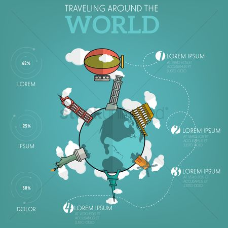 Places : Travelling infographic