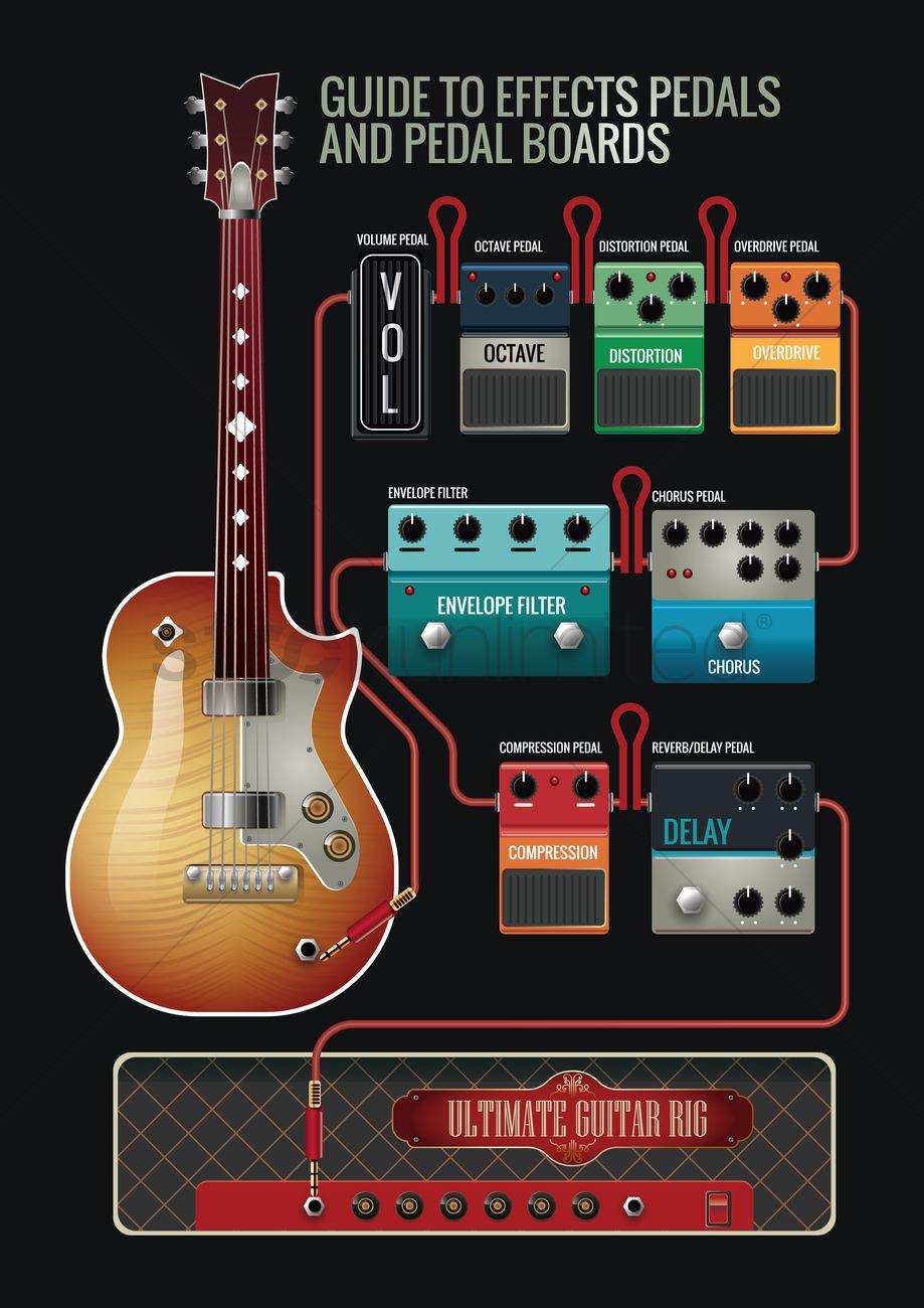 Boss guitar effects guide book vol. 18 roland.