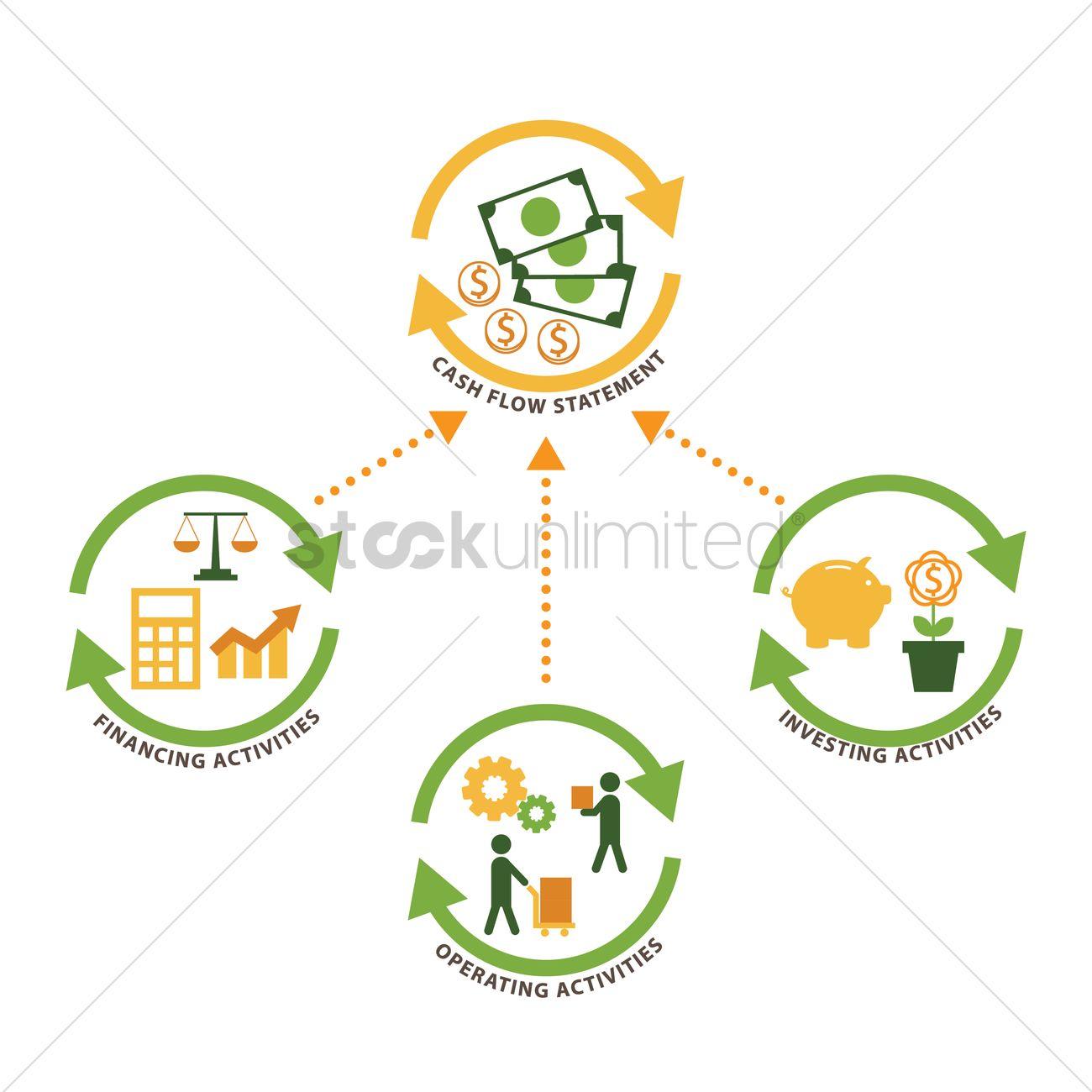 set of cash flow statement icons ベクタークリップアート 1765507