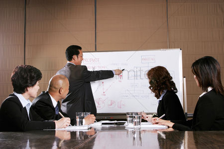 Supervisor : A man doing presentation while the others concentrating