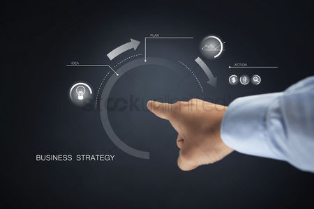 Productivity : Hand pointing towards a business diagram concept