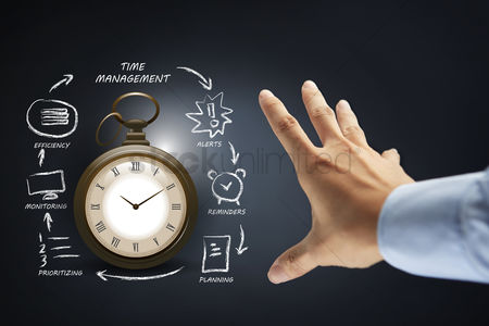 Handdrawn : Hand presenting a time management diagram concept