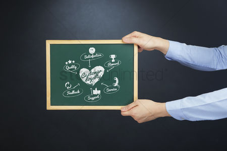 Heart shapes : Hands holding a blackboard with customer loyalty
